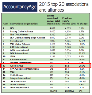 0715 www.accountancyage.com digital_assets 9019 2015_top_40_table_2b_v1.pdf-783